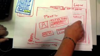 Formation Scrum Aplose : Prototype Papier All In Poker