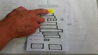 Formation Scrum Aplose : Prototype Papier Gestion de Rendez Vous d'un Salon de Coiffure